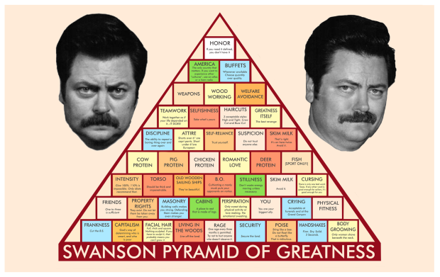 swanson-pyramid-of-greatness-1900x1200